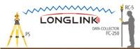 Longlink